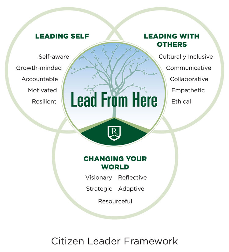 citizen leader framework
